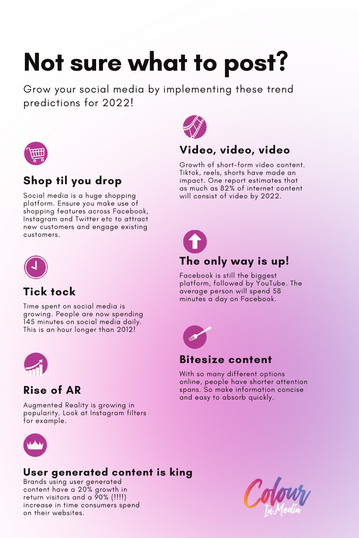 Infographic showing the predicted trends for social media marketing 2022